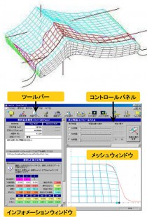 CAE system for rolling